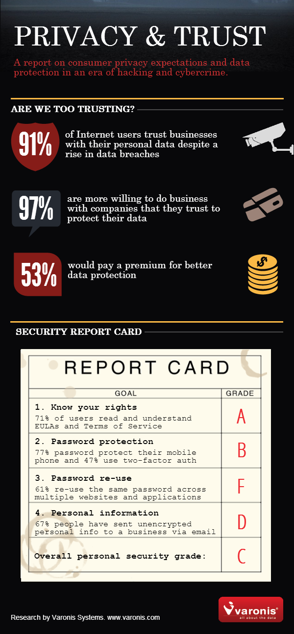 Data Privacy Infographic
